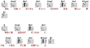 奏のコード